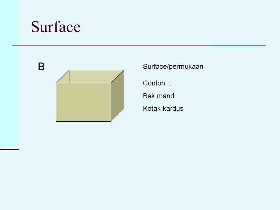Surface B Surface/permukaan Contoh : Bak mandi Kotak kardus