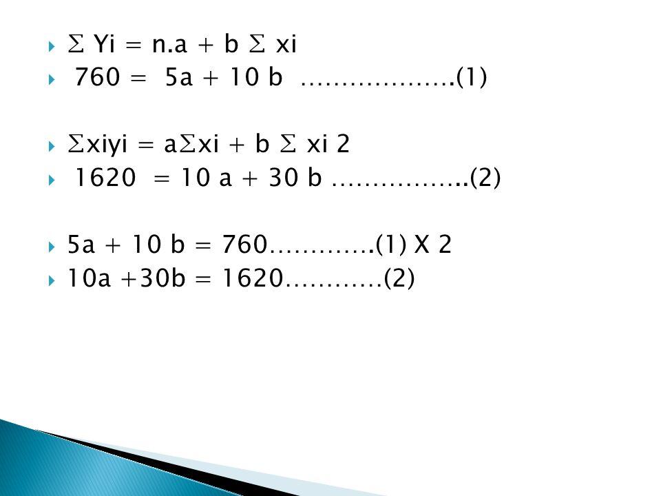  ∑ Yi = n.a + b ∑ xi  760 = 5a + 10 b ……………….(1)  ∑xiyi = a∑xi + b ∑ xi 2  1620 = 10 a + 30 b ……………..(2)  5a + 10 b = 760………….(1) X 2  10a +30b = 1620…………(2)