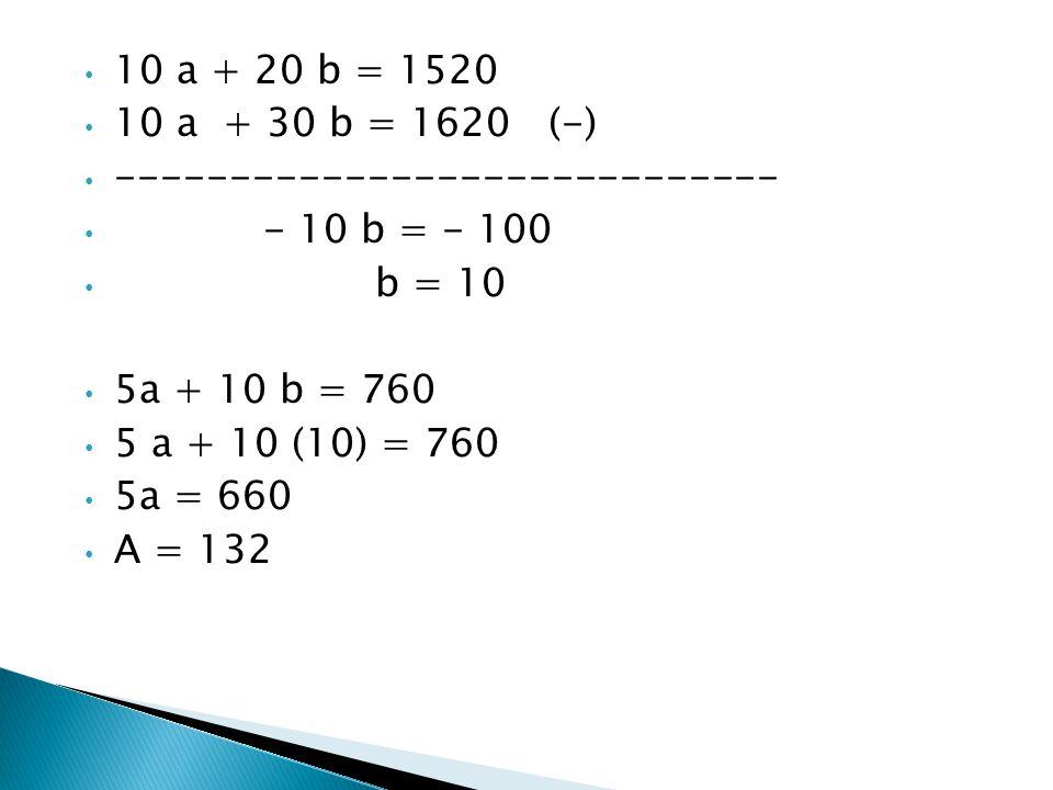 10 a + 20 b = 1520 10 a + 30 b = 1620 (-) ----------------------------- - 10 b = - 100 b = 10 5a + 10 b = 760 5 a + 10 (10) = 760 5a = 660 A = 132