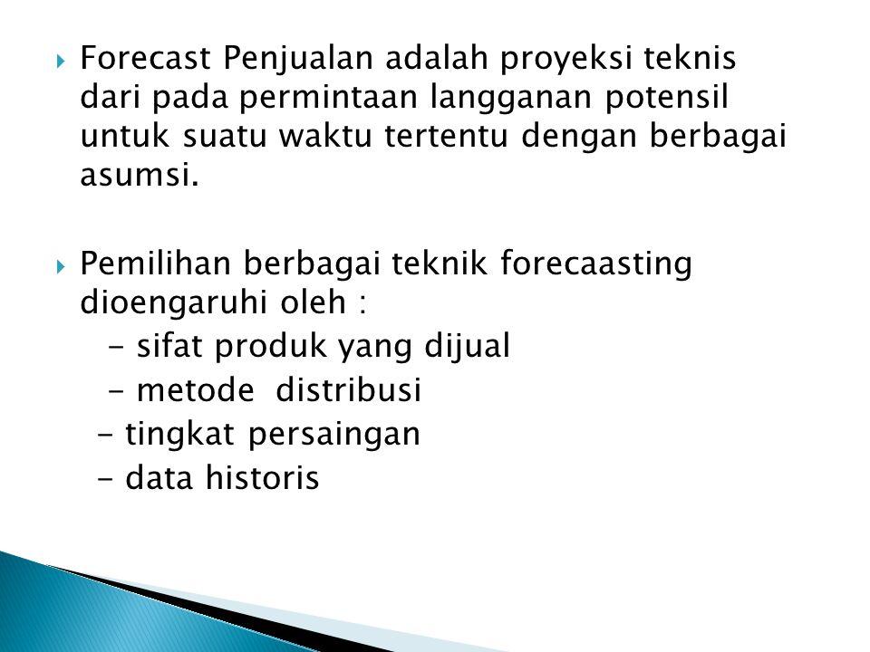  Forecast Penjualan adalah proyeksi teknis dari pada permintaan langganan potensil untuk suatu waktu tertentu dengan berbagai asumsi.