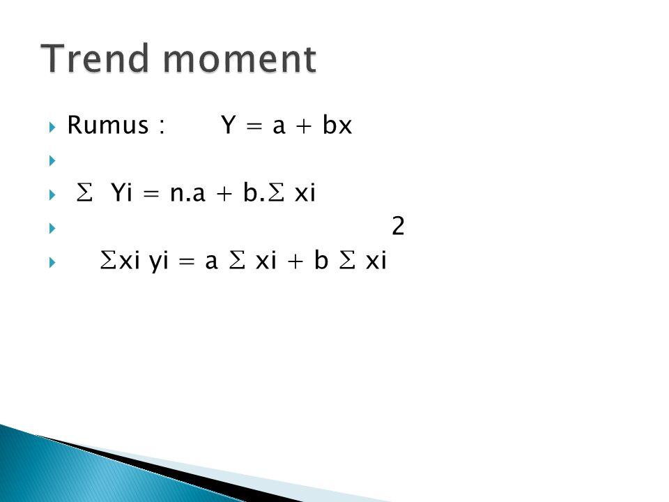  Rumus : Y = a + bx   ∑ Yi = n.a + b.∑ xi  2  ∑xi yi = a ∑ xi + b ∑ xi
