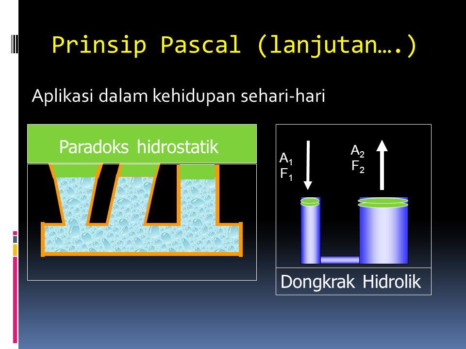 Aplikasi dalam kehidupan sehari-hari Paradoks hidrostatik A 1 F 1 A 2 F 2 Dongkrak Hidrolik