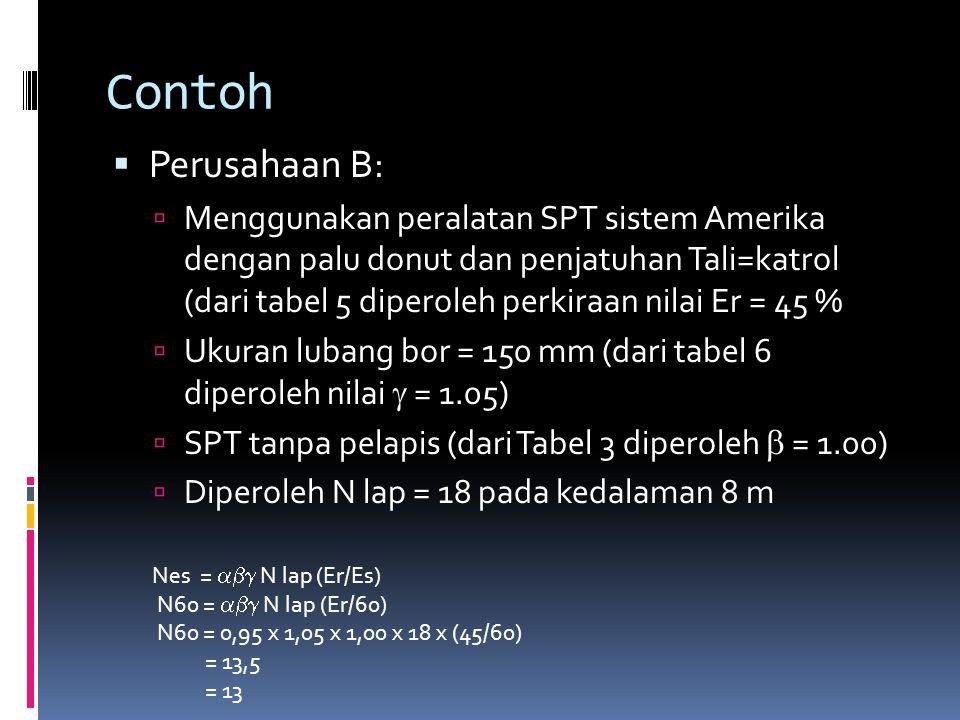 Contoh  Perusahaan B:  Menggunakan peralatan SPT sistem Amerika dengan palu donut dan penjatuhan Tali=katrol (dari tabel 5 diperoleh perkiraan nilai