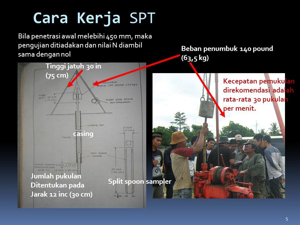 Cara Kerja SPT Split spoon sampler Beban penumbuk 140 pound (63,5 kg) Tinggi jatuh 30 in (75 cm) Jumlah pukulan Ditentukan pada Jarak 12 inc (30 cm) c