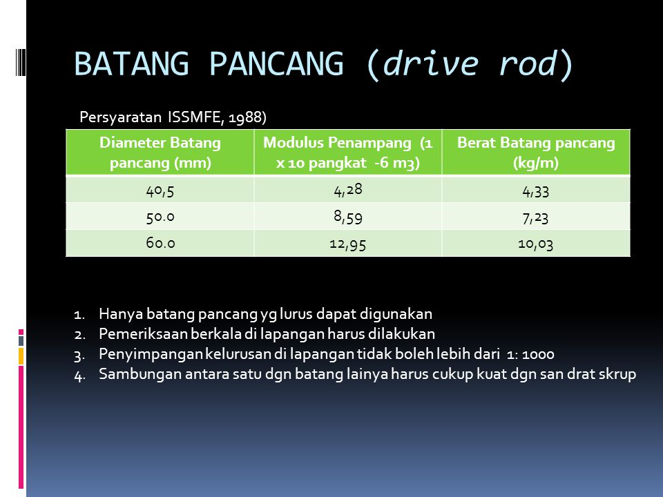 BATANG PANCANG (drive rod) Diameter Batang pancang (mm) Modulus Penampang (1 x 10 pangkat -6 m3) Berat Batang pancang (kg/m) 40,54,284,33 50.08,597,23