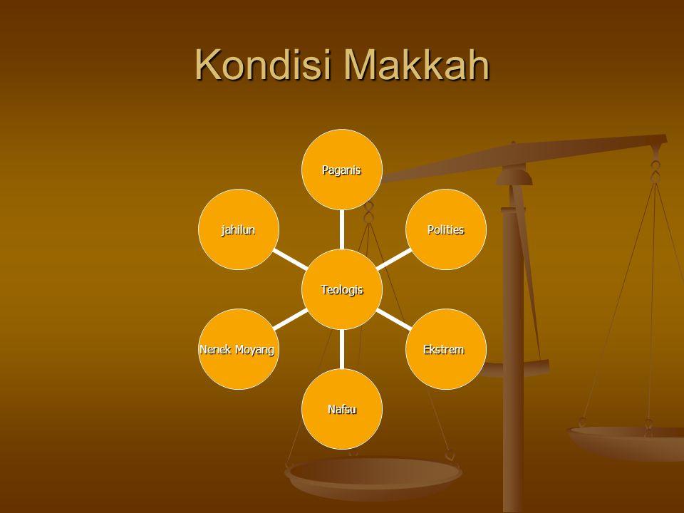 Kondisi Makkah Teologis Paganis Polities Ekstrem Nafsu Nenek Moyang jahilun