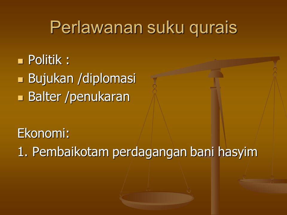 Perlawanan suku qurais Politik : Politik : Bujukan /diplomasi Bujukan /diplomasi Balter /penukaran Balter /penukaranEkonomi: 1.