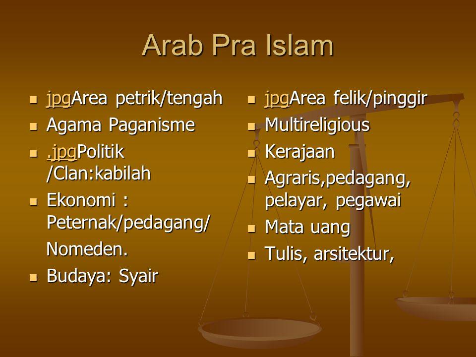 Arab Pra Islam jpgArea petrik/tengah jpgArea petrik/tengah jpg Agama Paganisme Agama Paganisme.jpgPolitik /Clan:kabilah.jpgPolitik /Clan:kabilah.jpg Ekonomi : Peternak/pedagang/ Ekonomi : Peternak/pedagang/ Nomeden.