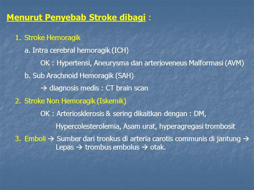 Menurut Penyebab Stroke dibagi : 1.Stroke Hemoragik a. Intra cerebral hemoragik (ICH) OK : Hypertensi, Aneurysma dan arterioveneus Malformasi (AVM) b.