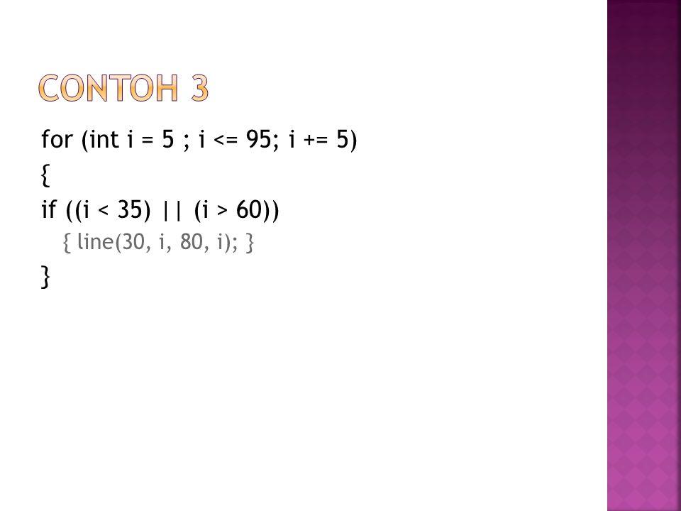 for (int i = 5 ; i <= 95; i += 5) { if ((i 60)) { line(30, i, 80, i); } }
