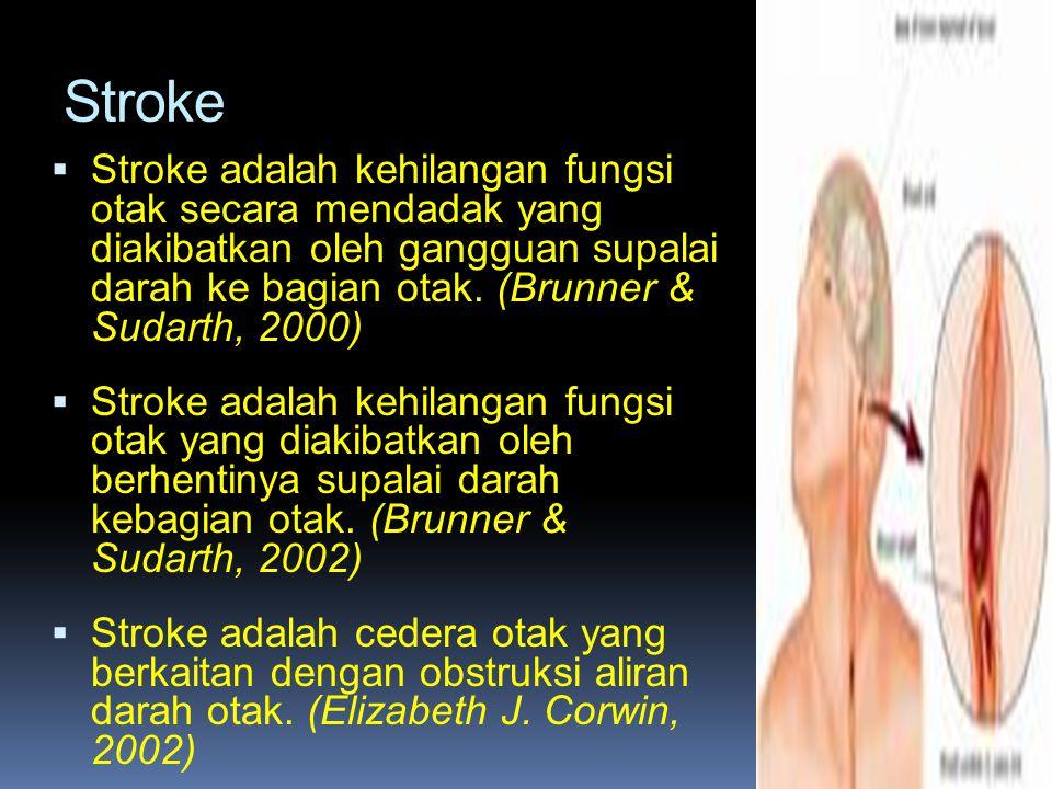Stroke  Stroke adalah kehilangan fungsi otak secara mendadak yang diakibatkan oleh gangguan supalai darah ke bagian otak. (Brunner & Sudarth, 2000) 