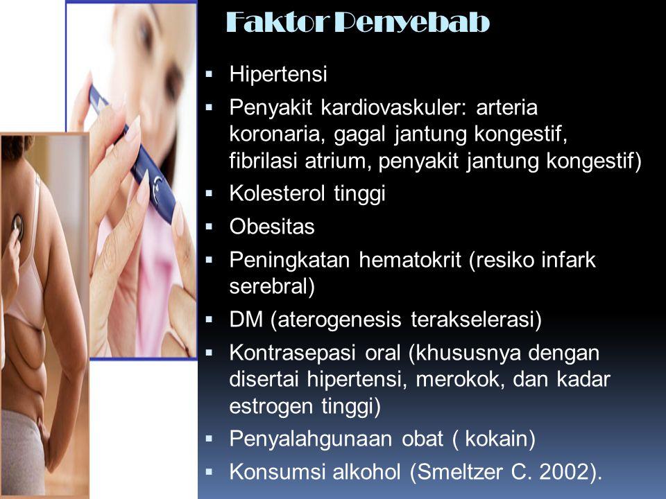 Faktor Penyebab  Hipertensi  Penyakit kardiovaskuler: arteria koronaria, gagal jantung kongestif, fibrilasi atrium, penyakit jantung kongestif)  Ko