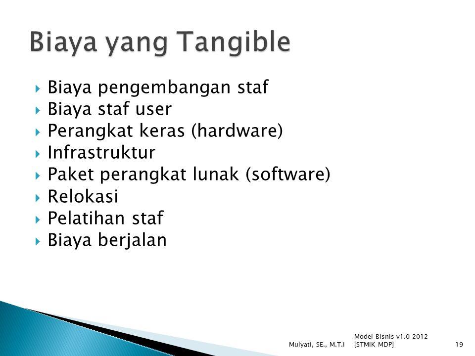  Biaya pengembangan staf  Biaya staf user  Perangkat keras (hardware)  Infrastruktur  Paket perangkat lunak (software)  Relokasi  Pelatihan staf  Biaya berjalan Model Bisnis v1.0 2012 [STMIK MDP] Mulyati, SE., M.T.I19