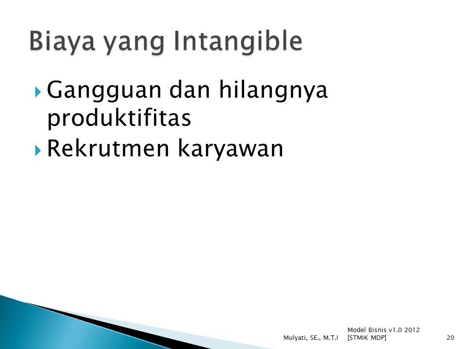  Gangguan dan hilangnya produktifitas  Rekrutmen karyawan Model Bisnis v1.0 2012 [STMIK MDP] Mulyati, SE., M.T.I20
