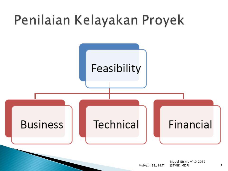 Model Bisnis v1.0 2012 [STMIK MDP] Mulyati, SE., M.T.I7