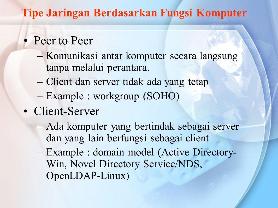 Tipe Jaringan Berdasarkan Fungsi Komputer Peer to Peer –Komunikasi antar komputer secara langsung tanpa melalui perantara. –Client dan server tidak ad