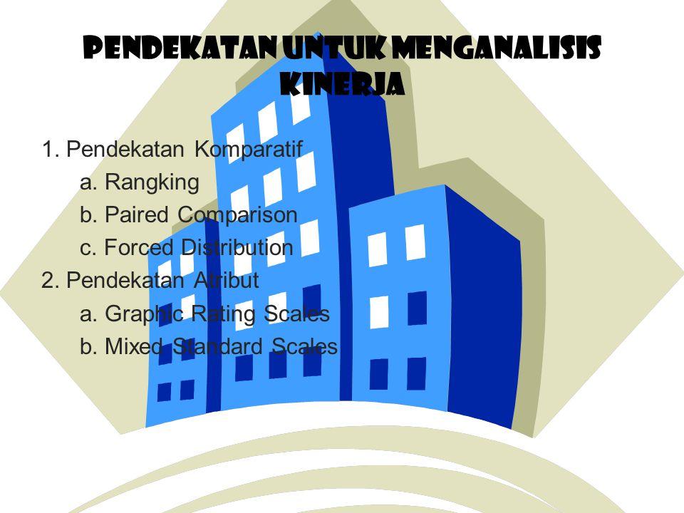 Kriteria Ukuran Kinerja  Kesesuaian Strategis ( Strategic Congruence )  Keakuratan ( Validity )  Keandalan (Reliability )  Kemampuan Menerima ( Acceptability )  Spesifik ( Specifity )