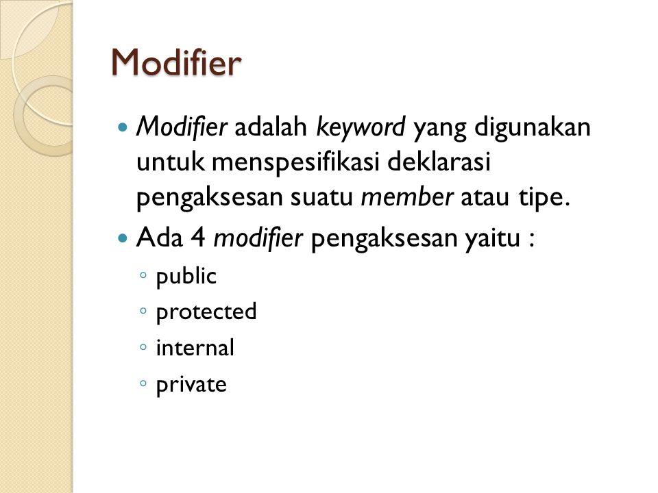 Tabel Modifier dan Hak Aksesnya Level aksesArti publicAkses tidak dibatasi protectedAkses dibatasi pada classnya saja atau tipe yang diturunkan dari class internalAkses hanya dibatasi pada satu project yang sama privateAkses dibatasi pada tipe