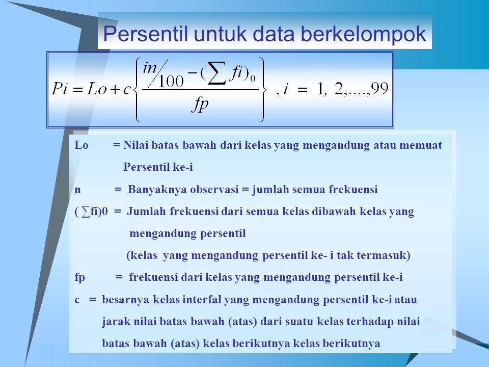 Persentil untuk data berkelompok Lo = Nilai batas bawah dari kelas yang mengandung atau memuat Persentil ke-i n = Banyaknya observasi = jumlah semua f