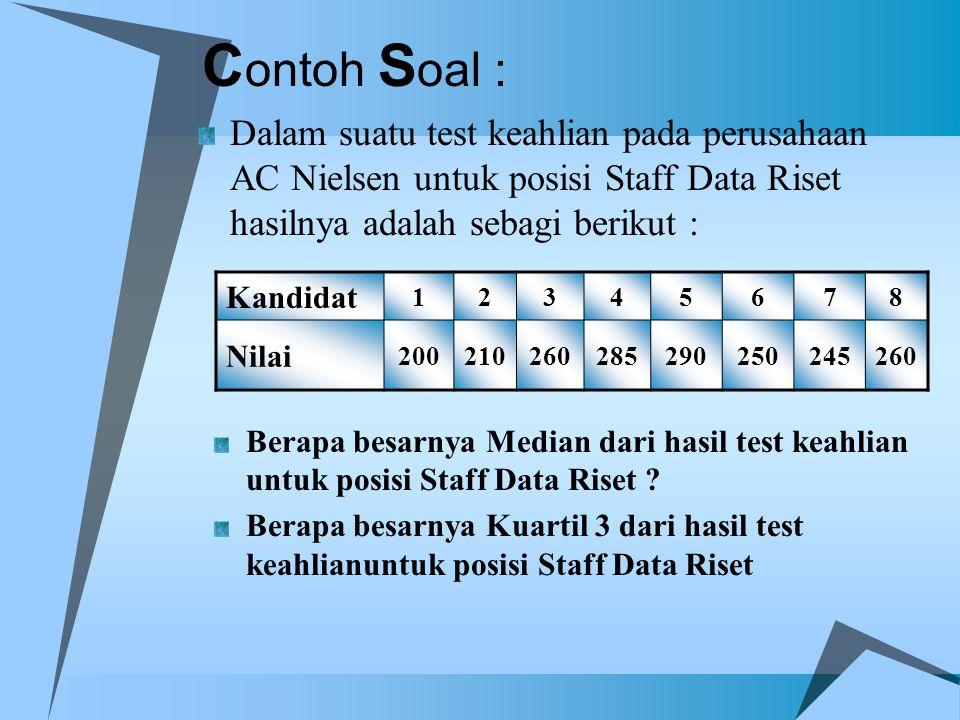 C ontoh S oal : Dalam suatu test keahlian pada perusahaan AC Nielsen untuk posisi Staff Data Riset hasilnya adalah sebagi berikut : Kandidat 12345678
