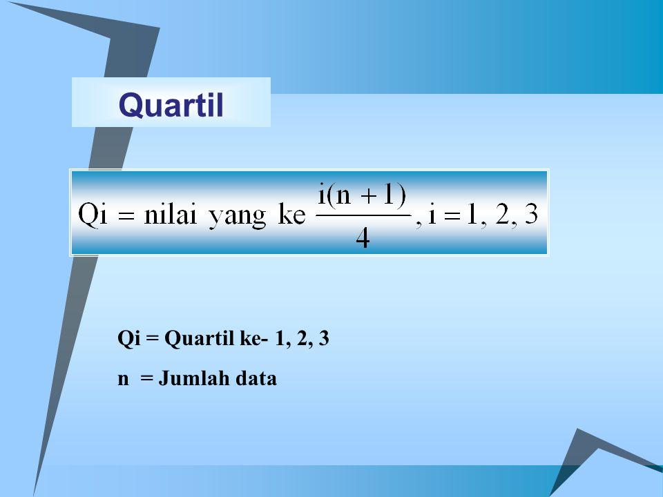 Quartil Qi = Quartil ke- 1, 2, 3 n = Jumlah data
