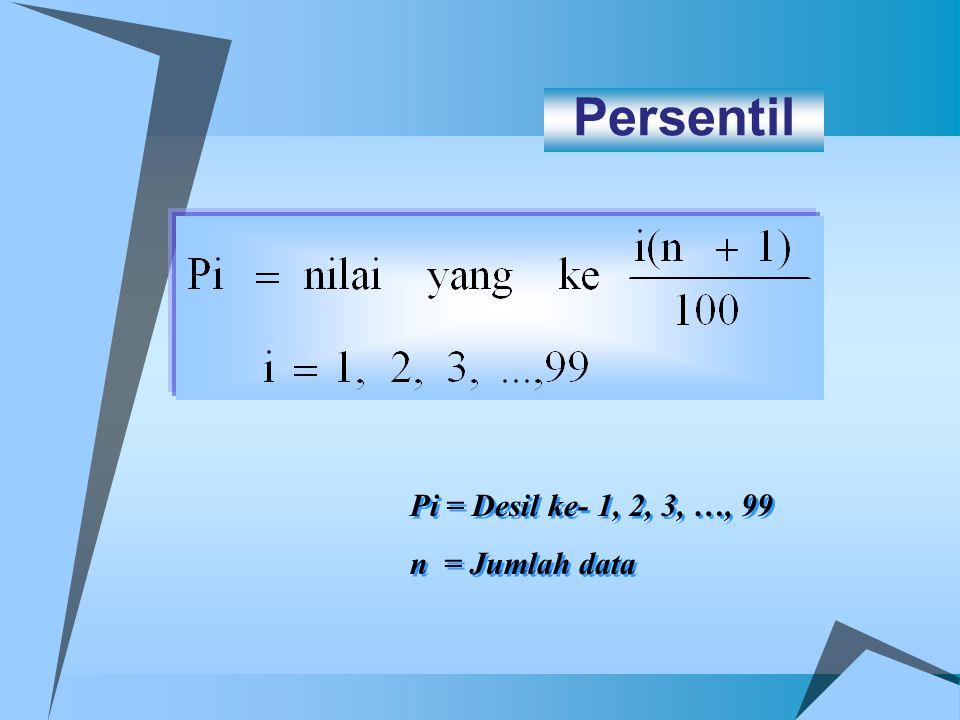 Persentil Pi = Desil ke- 1, 2, 3, …, 99 n = Jumlah data Pi = Desil ke- 1, 2, 3, …, 99 n = Jumlah data
