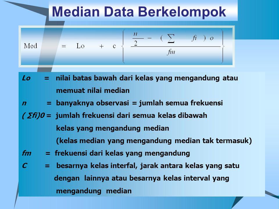 Median Data Berkelompok Lo = nilai batas bawah dari kelas yang mengandung atau memuat nilai median n = banyaknya observasi = jumlah semua frekuensi (
