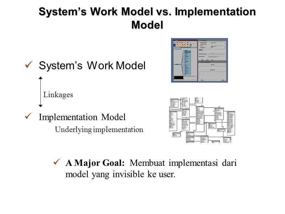 System's Work Model vs. Implementation Model System's Work Model A Major Goal: Membuat implementasi dari model yang invisible ke user. Implementation