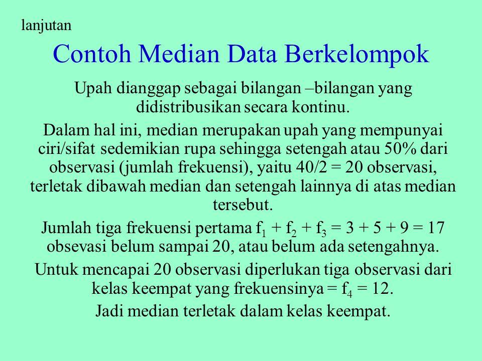 Contoh Median Data Berkelompok Upah dari 40 orang karyawan disajikan dalam tabel frekuensi, dimana bentuk tabelnya adalah sebagai berikut: Hitunglah n