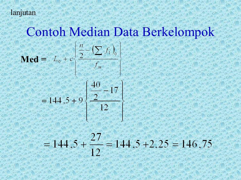 Contoh Median Data Berkelompok Karena kelas interval yang keempat, yaitu 145 – 153, sama dengan (setelah memperhitungkan bahwa upah merupakan data kon