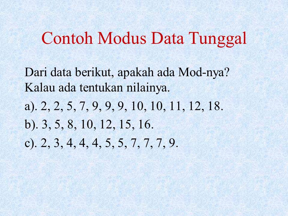 Adalah data yang sering muncul atau data dengan frekuensi tertinggi.