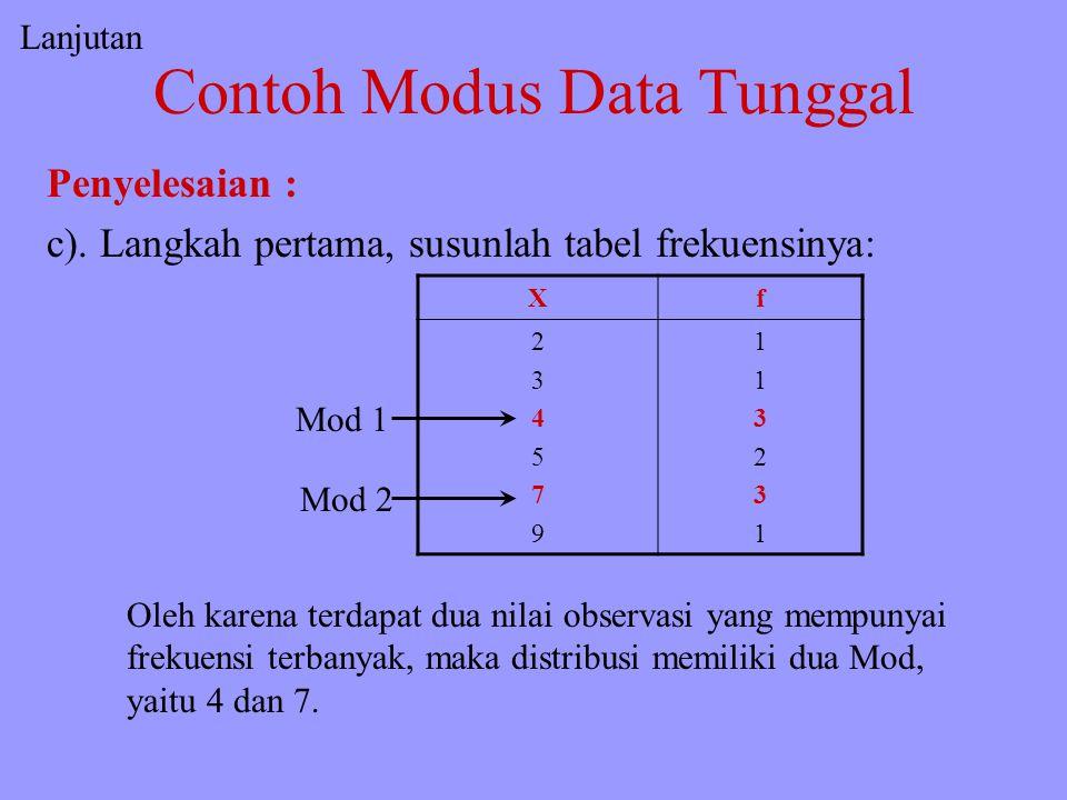 Contoh Modus Data Tunggal Penyelesaian : b). Langkah pertama, susunlah tabel frekuensinya: Lanjutan Xf 3 5 8 10 12 15 16 11111111111111 Karena semua n