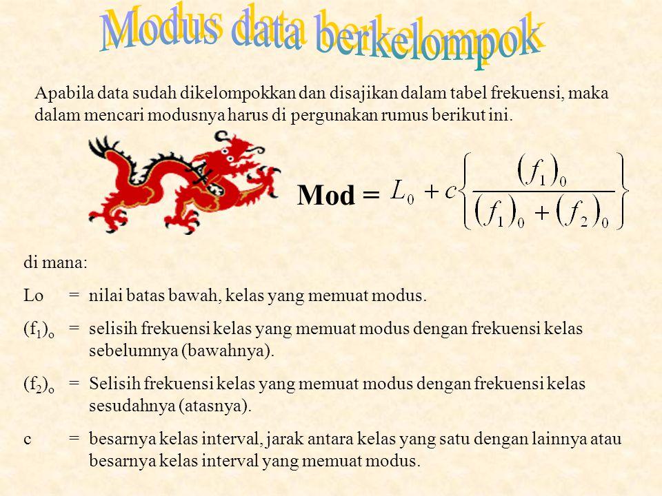 Contoh Modus Data Tunggal Penyelesaian : c). Langkah pertama, susunlah tabel frekuensinya: Lanjutan Xf 234579234579 113231113231 Mod 2 Oleh karena ter