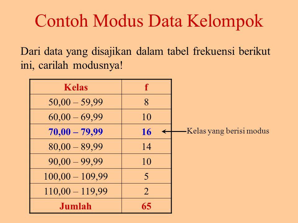 Mod = Apabila data sudah dikelompokkan dan disajikan dalam tabel frekuensi, maka dalam mencari modusnya harus di pergunakan rumus berikut ini. di mana