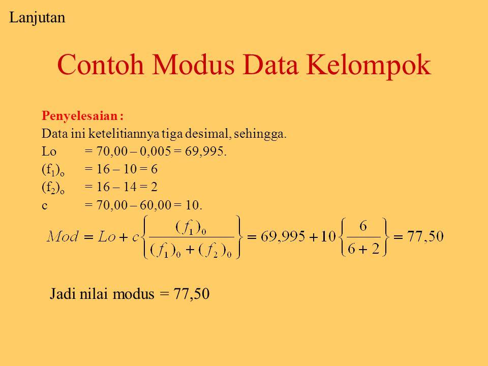 Contoh Modus Data Kelompok Dari data yang disajikan dalam tabel frekuensi berikut ini, carilah modusnya.