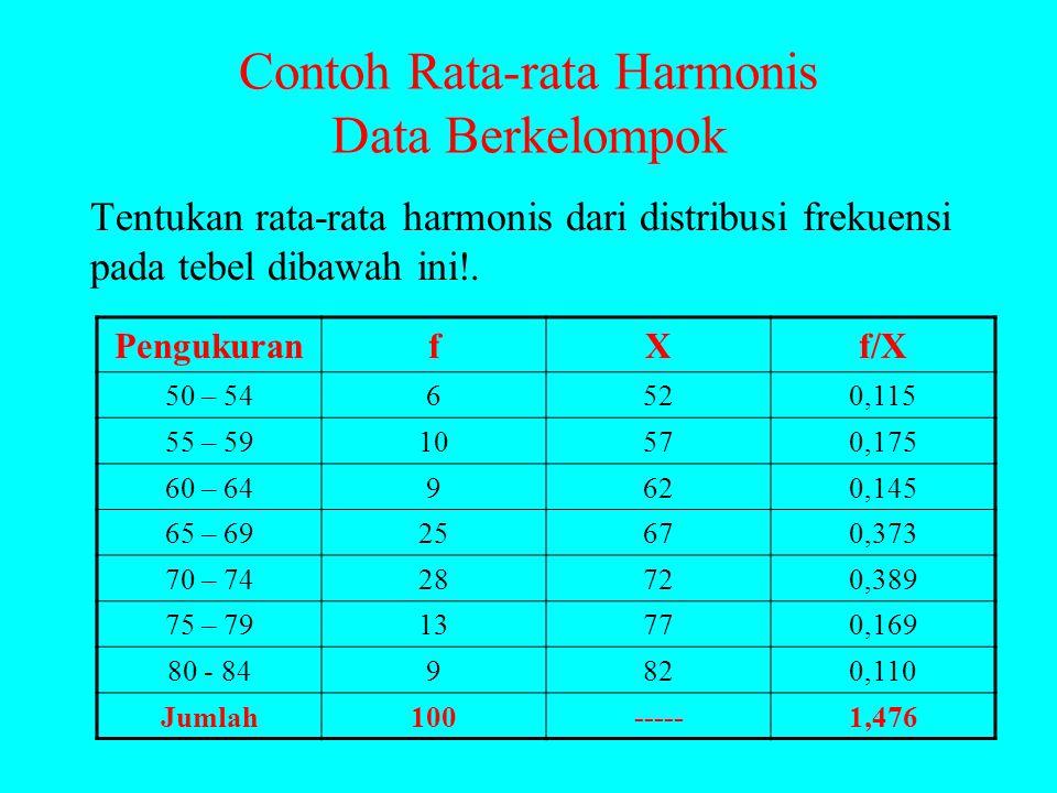 Contoh Rata-rata Harmonis Data Tunggal Penyelesaian : Untuk menghitung rata-rata harga batik per helai di pergunakan rumus rata-rata harmonis sebagai berikut: Jadi harga rata-rata batik per helai adalah Rp.