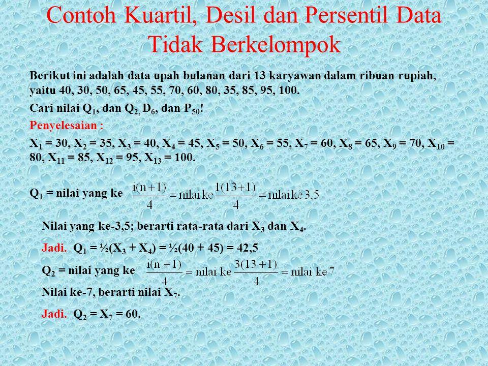 Persentil Data Tidak Berkelompok Persentil adalah fraktil yang mebagi seperangkat data yang telah terurut menjadi seratus bagian yang sama. Terdapat s