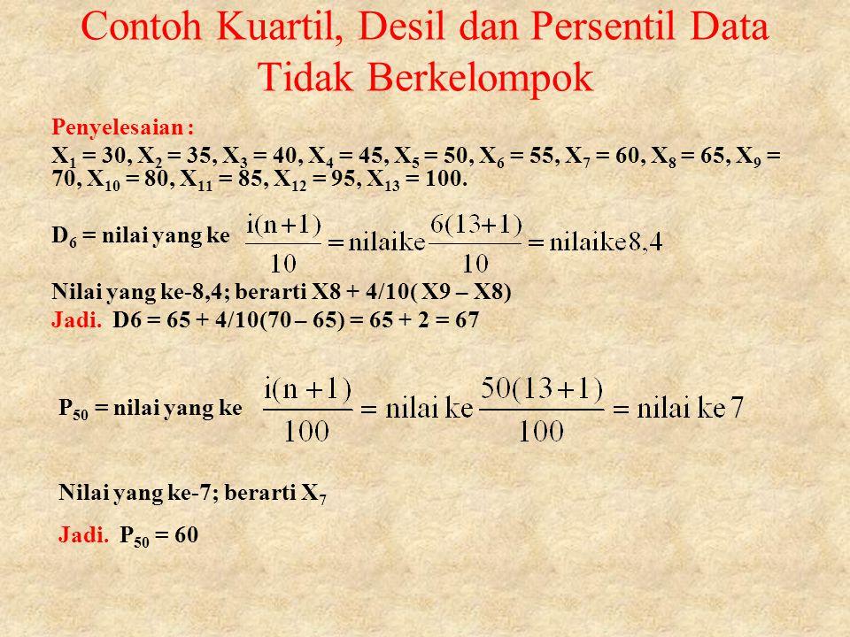 Contoh Kuartil, Desil dan Persentil Data Tidak Berkelompok Berikut ini adalah data upah bulanan dari 13 karyawan dalam ribuan rupiah, yaitu 40, 30, 50, 65, 45, 55, 70, 60, 80, 35, 85, 95, 100.