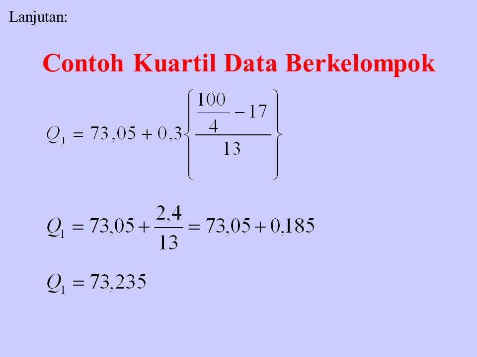 Contoh Kuartil Data Berkelompok Penyelesaian : Untuk menghitung Q 1 : f 1 + f 2 + f 3 = 17 belum mencapai 25% (25).
