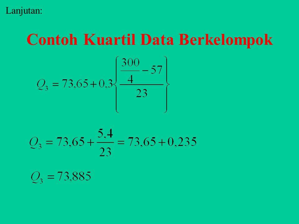 Contoh Kuartil Data Berkelompok Untuk menghitung Q 3 : f 1 + f 2 + f 3 + f 4 + f 5 = 57 belum mencapai 75% (75), masih kurang (75 – 57) = 18.