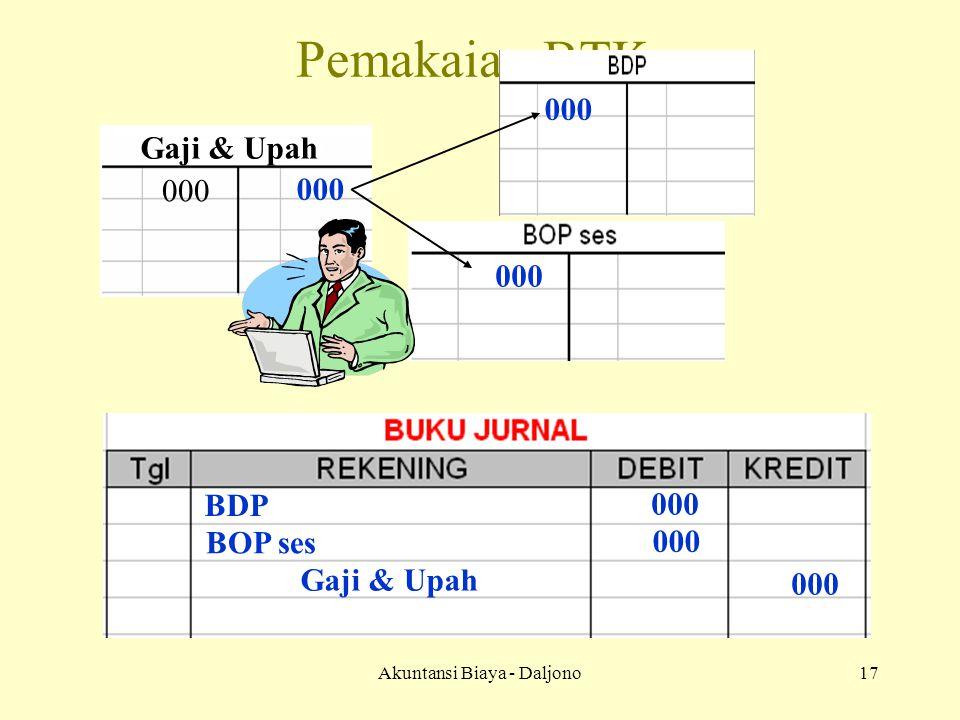 Akuntansi Biaya - Daljono17 Pemakaian BTK 000 BDP 000 Gaji & Upah 000 BOP ses 000 Gaji & Upah