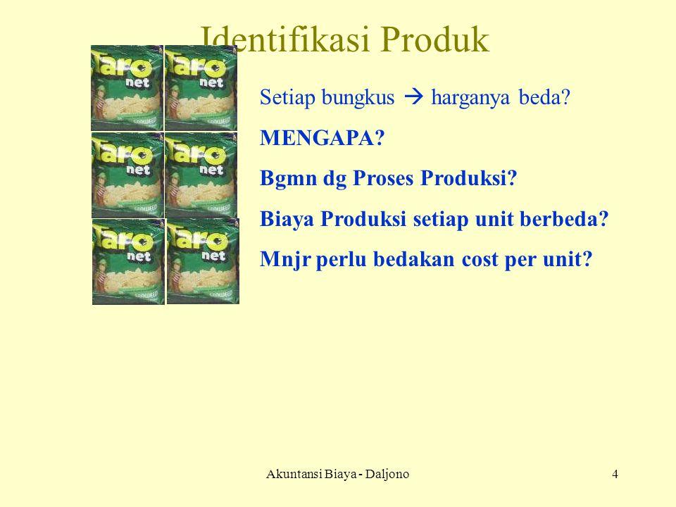 Akuntansi Biaya - Daljono4 Identifikasi Produk Setiap bungkus  harganya beda? MENGAPA? Bgmn dg Proses Produksi? Biaya Produksi setiap unit berbeda? M