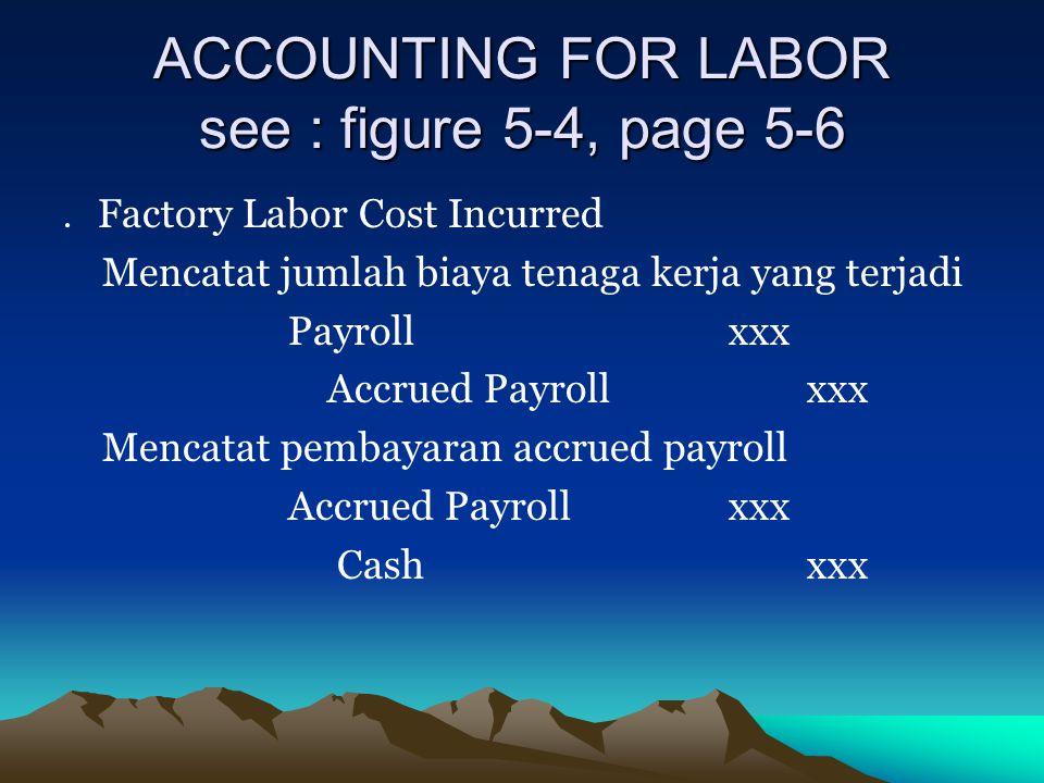 ACCOUNTING FOR LABOR see : figure 5-4, page 5-6. Factory Labor Cost Incurred Mencatat jumlah biaya tenaga kerja yang terjadi Payroll xxx Accrued Payro