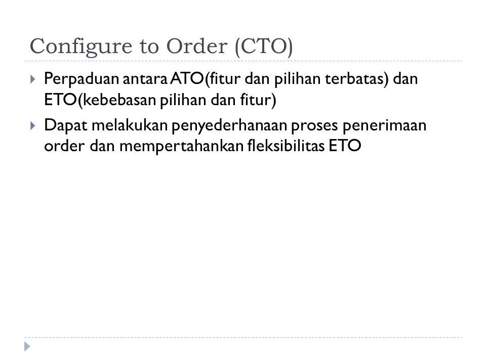 Configure to Order (CTO)  Perpaduan antara ATO(fitur dan pilihan terbatas) dan ETO(kebebasan pilihan dan fitur)  Dapat melakukan penyederhanaan pros
