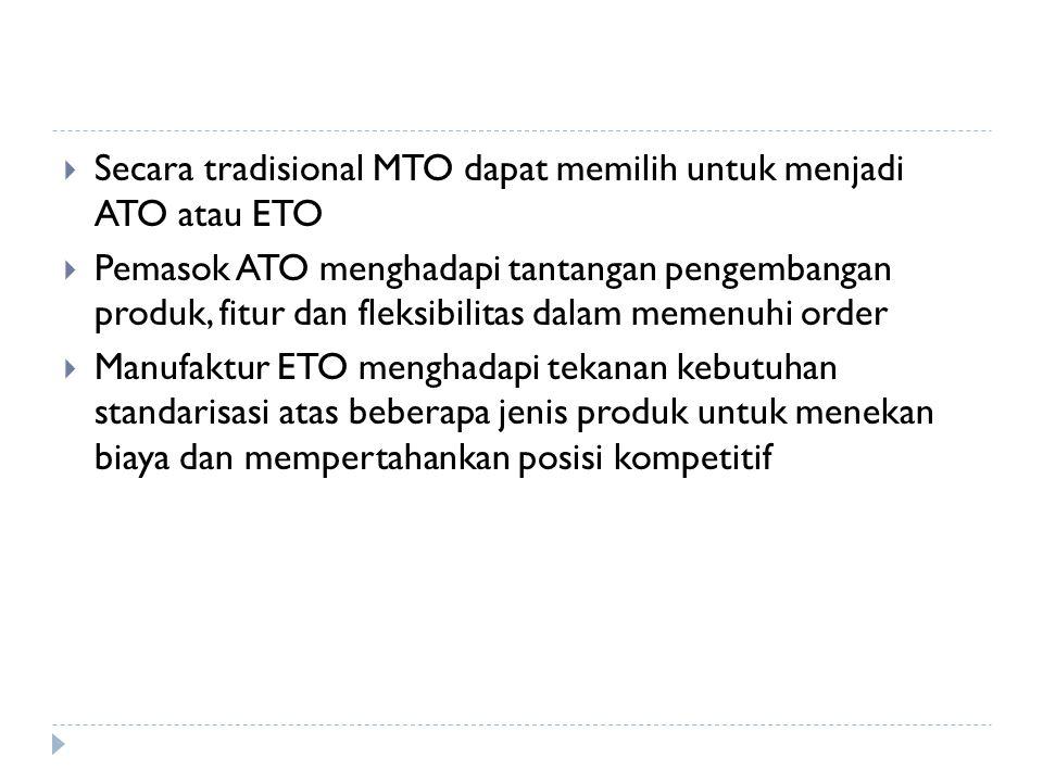  Secara tradisional MTO dapat memilih untuk menjadi ATO atau ETO  Pemasok ATO menghadapi tantangan pengembangan produk, fitur dan fleksibilitas dala
