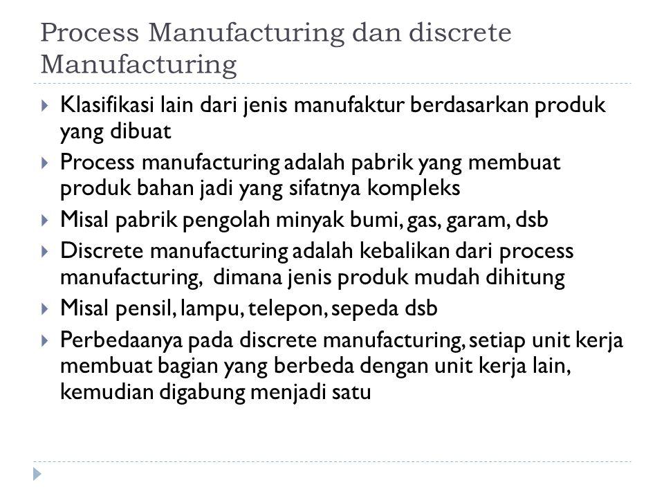 Process Manufacturing dan discrete Manufacturing  Klasifikasi lain dari jenis manufaktur berdasarkan produk yang dibuat  Process manufacturing adala