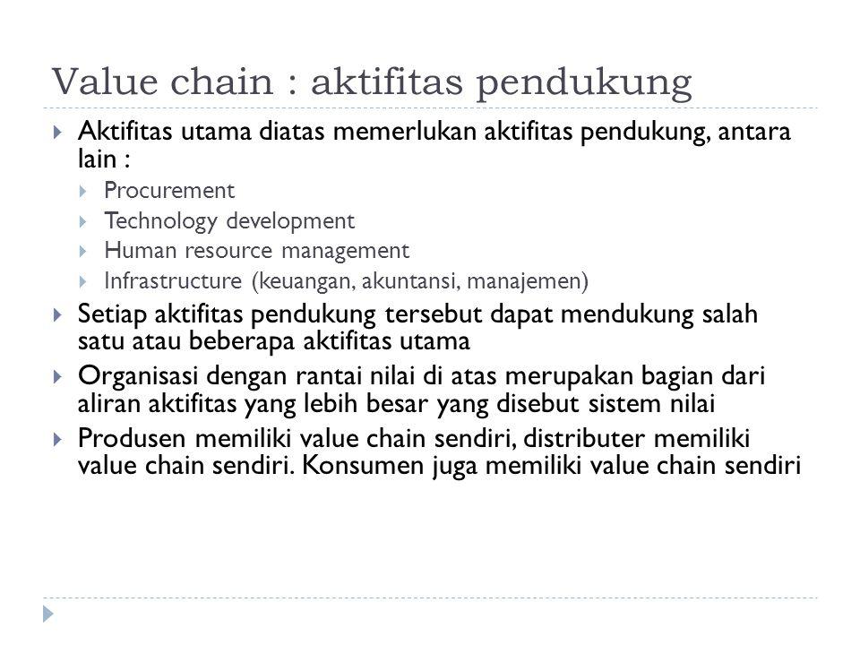 Value chain : aktifitas pendukung  Aktifitas utama diatas memerlukan aktifitas pendukung, antara lain :  Procurement  Technology development  Huma