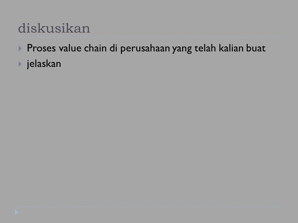diskusikan  Proses value chain di perusahaan yang telah kalian buat  jelaskan