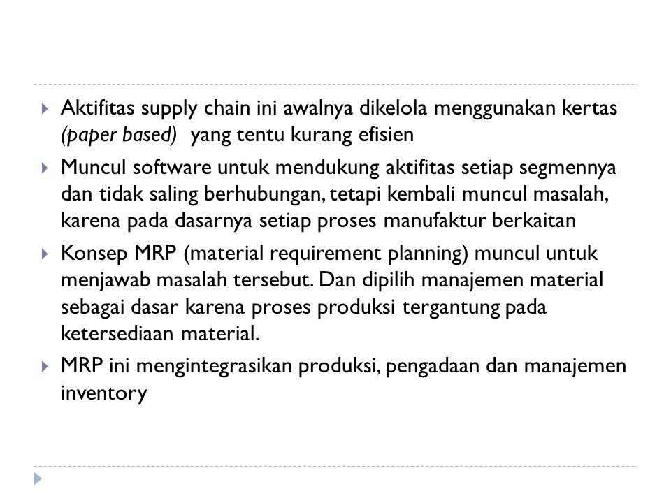  Aktifitas supply chain ini awalnya dikelola menggunakan kertas (paper based) yang tentu kurang efisien  Muncul software untuk mendukung aktifitas s