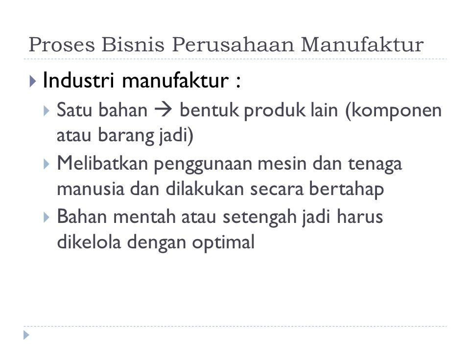 Proses Bisnis Perusahaan Manufaktur  Industri manufaktur :  Satu bahan  bentuk produk lain (komponen atau barang jadi)  Melibatkan penggunaan mesi
